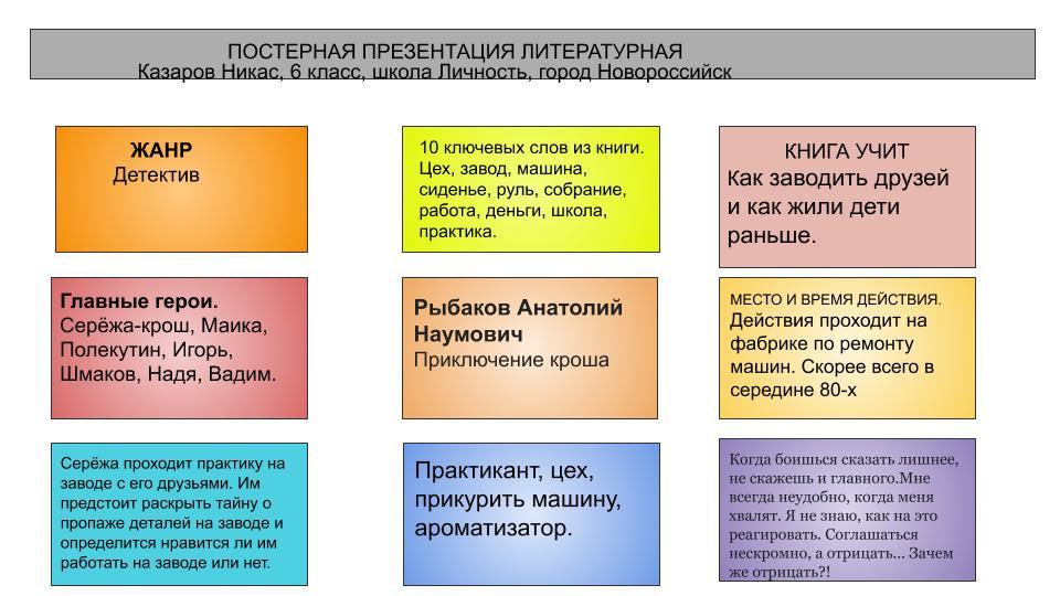 Проект по книге А. Рыбаков «Приключения Кроша»