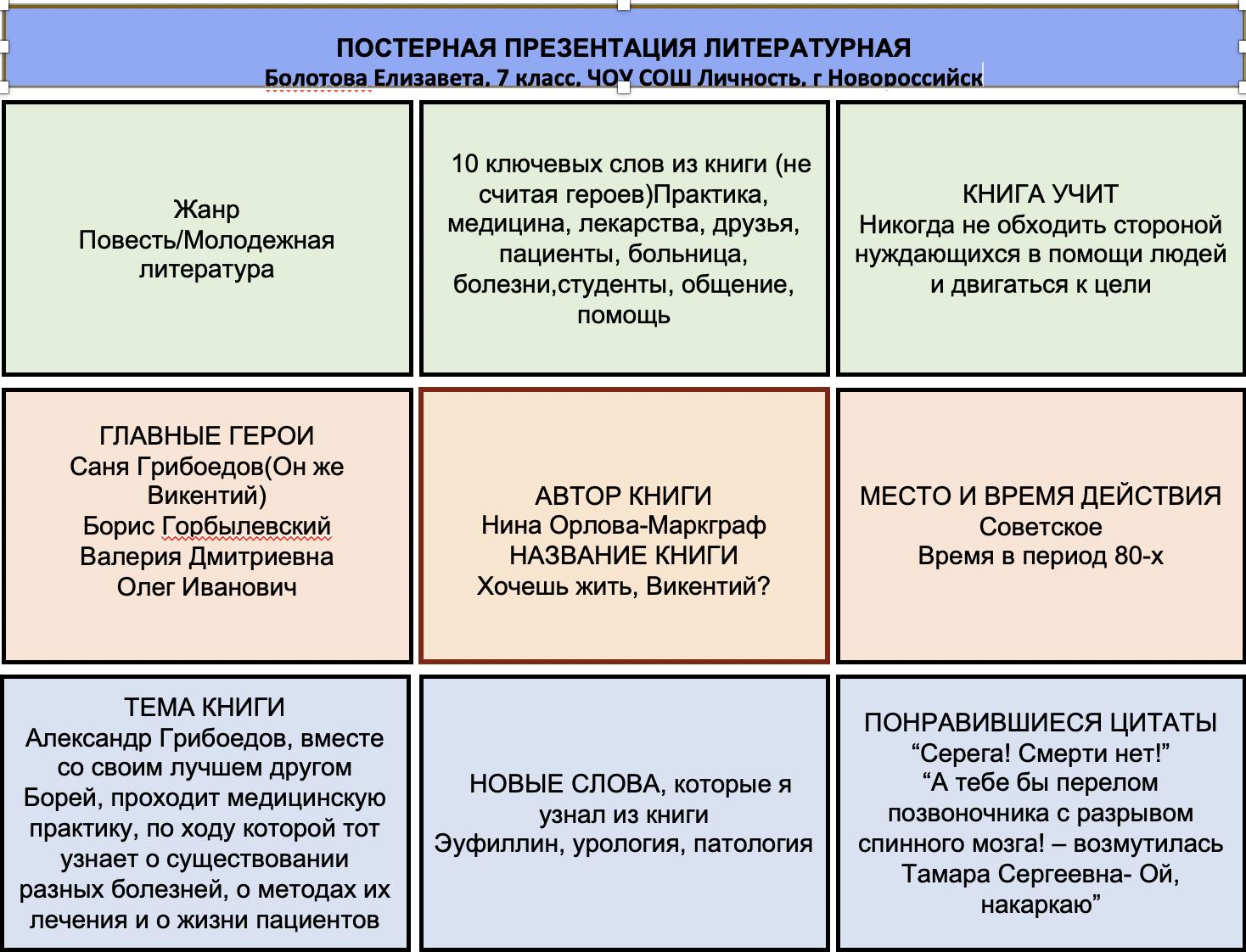 Проект по книге Н. Орловский-Марграф «Хочешь жить, Викентий?»